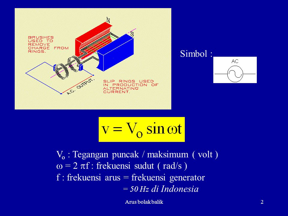 2 Simbol : V o : Tegangan puncak / maksimum ( volt )  = 2  f : frekuensi sudut ( rad/s ) f : frekuensi arus = frekuensi generator = 50 Hz di Indones