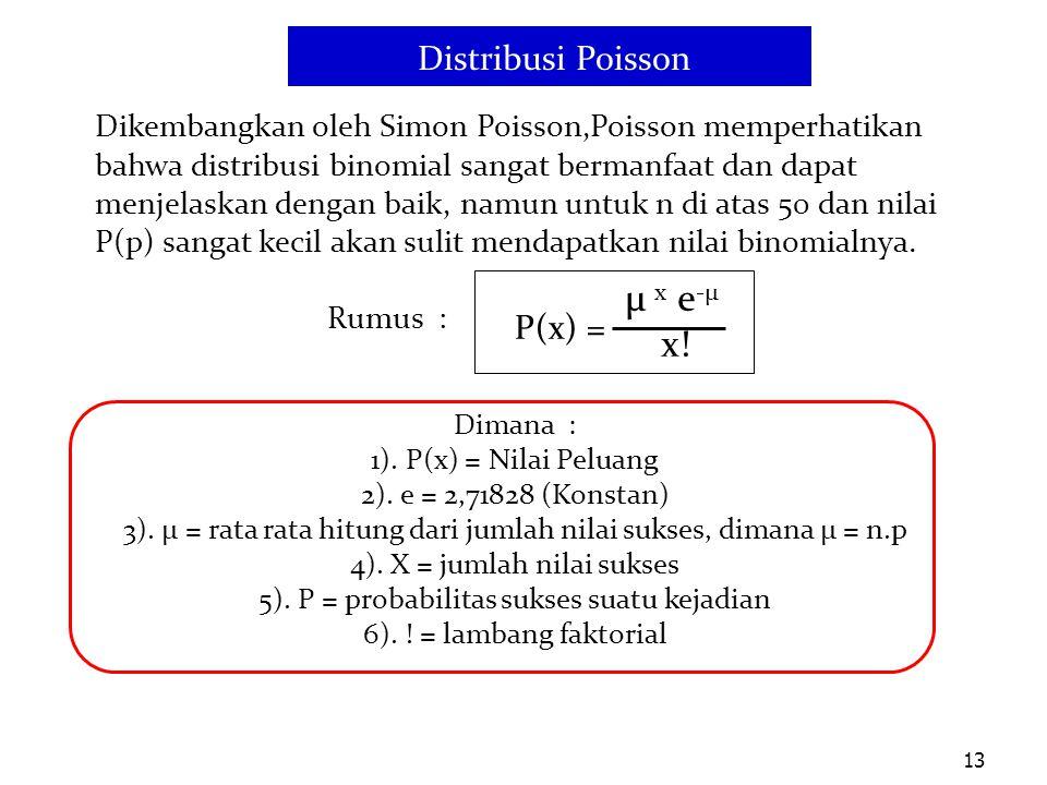 13 Distribusi Poisson Dikembangkan oleh Simon Poisson,Poisson memperhatikan bahwa distribusi binomial sangat bermanfaat dan dapat menjelaskan dengan b