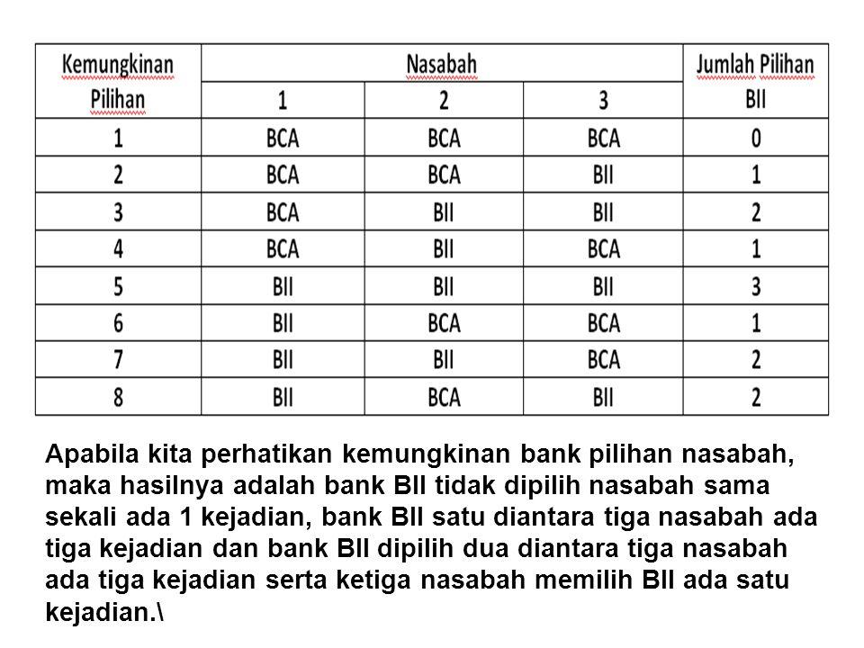 Apabila kita perhatikan kemungkinan bank pilihan nasabah, maka hasilnya adalah bank BII tidak dipilih nasabah sama sekali ada 1 kejadian, bank BII sat