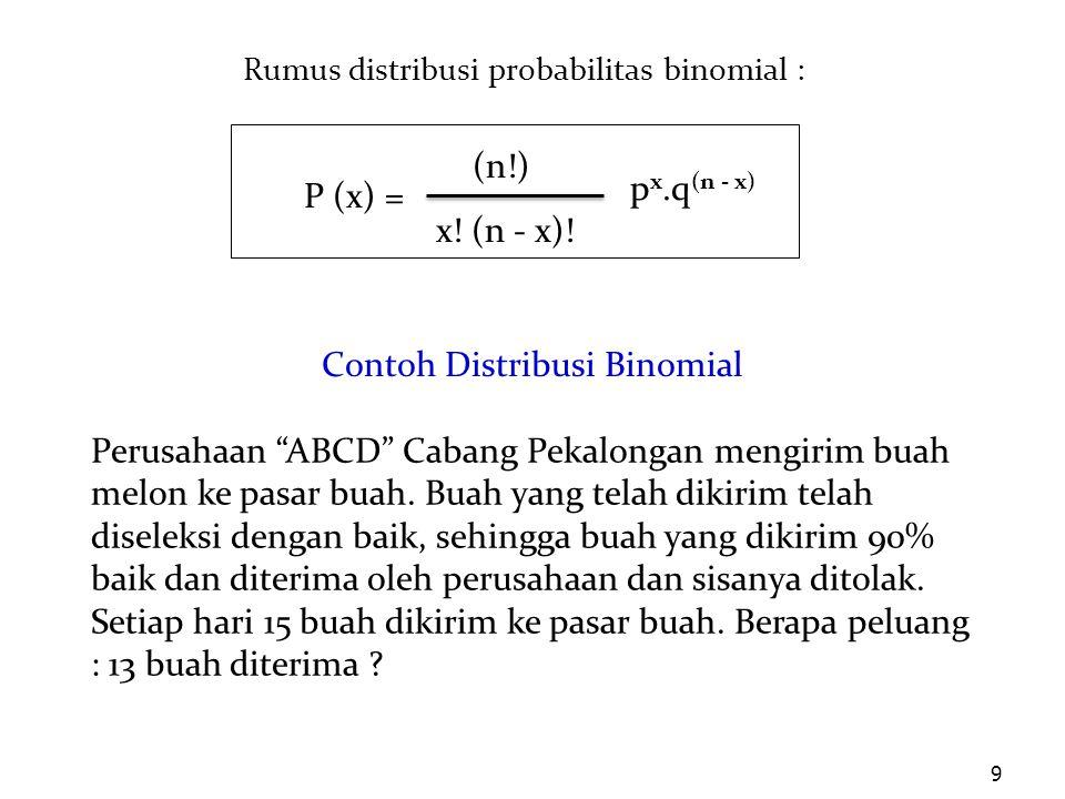 10 Penyelesaian : Diketahui : N = 15X= 13 P(p) = 0,9 dan P(q) = 1 – 0,9 = 0,1 (n!) x.