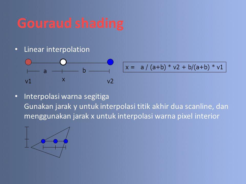 Gouraud shading Linear interpolation Interpolasi warna segitiga Gunakan jarak y untuk interpolasi titik akhir dua scanline, dan menggunakan jarak x un