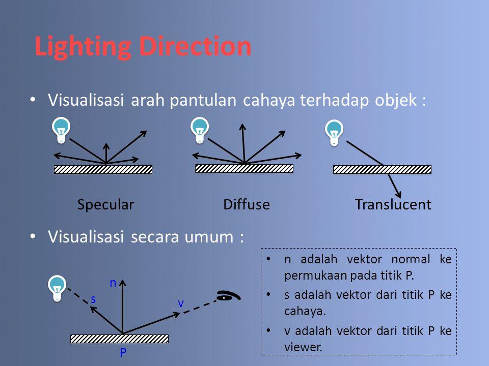 Gouraud shading Menghitung vektor normal global (n).