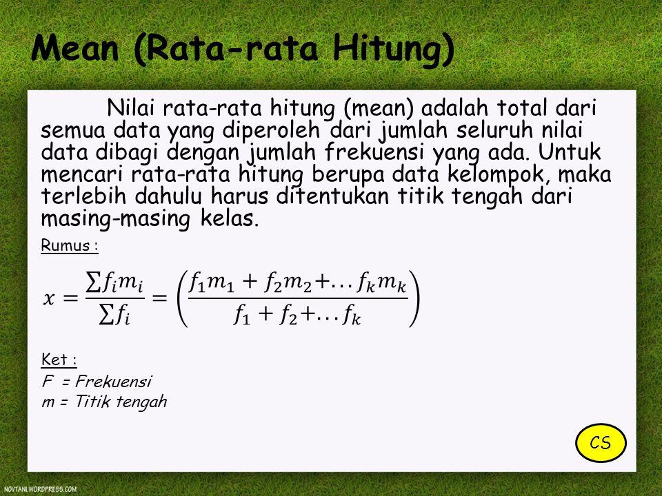 Pembawa Materi: Nuky Sellya Materi 1 : Mean (Rata-Rata Hitung) NIM: 11141764 Kelas: 11.2B.04 Alamat Wordpress: nukysellya.wordpress.comnukysellya.wordpress.com