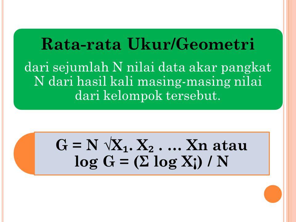 Rata-rata Ukur/Geometri dari sejumlah N nilai data akar pangkat N dari hasil kali masing-masing nilai dari kelompok tersebut. G = N √X ₁. X ₂. … Xn at