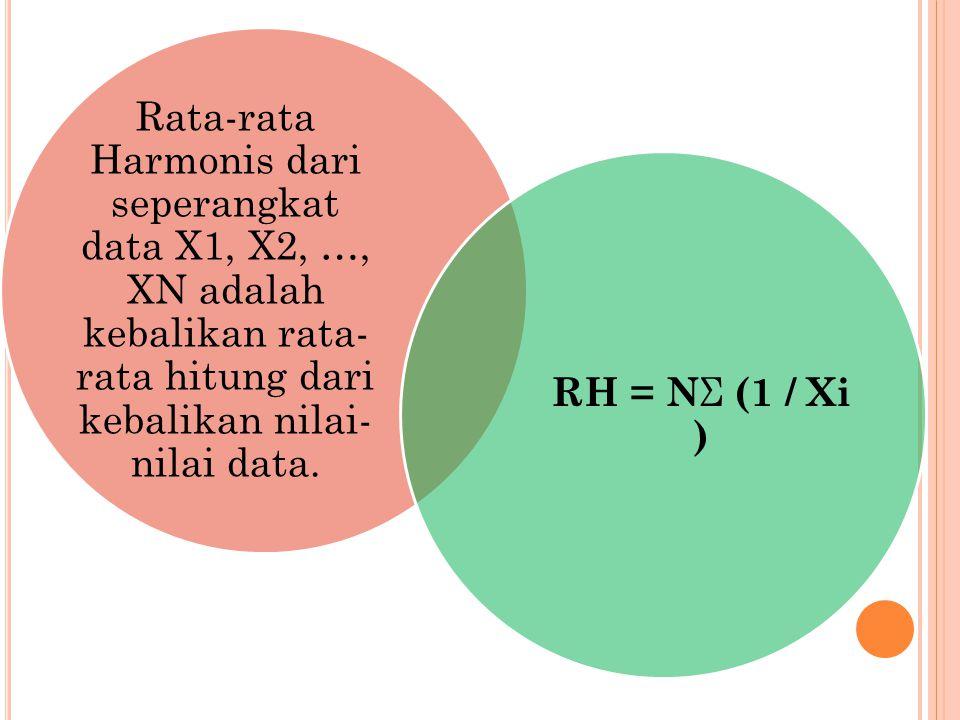 Rata-rata Harmonis dari seperangkat data X1, X2, …, XN adalah kebalikan rata- rata hitung dari kebalikan nilai- nilai data. RH = N Σ (1 / Xi )