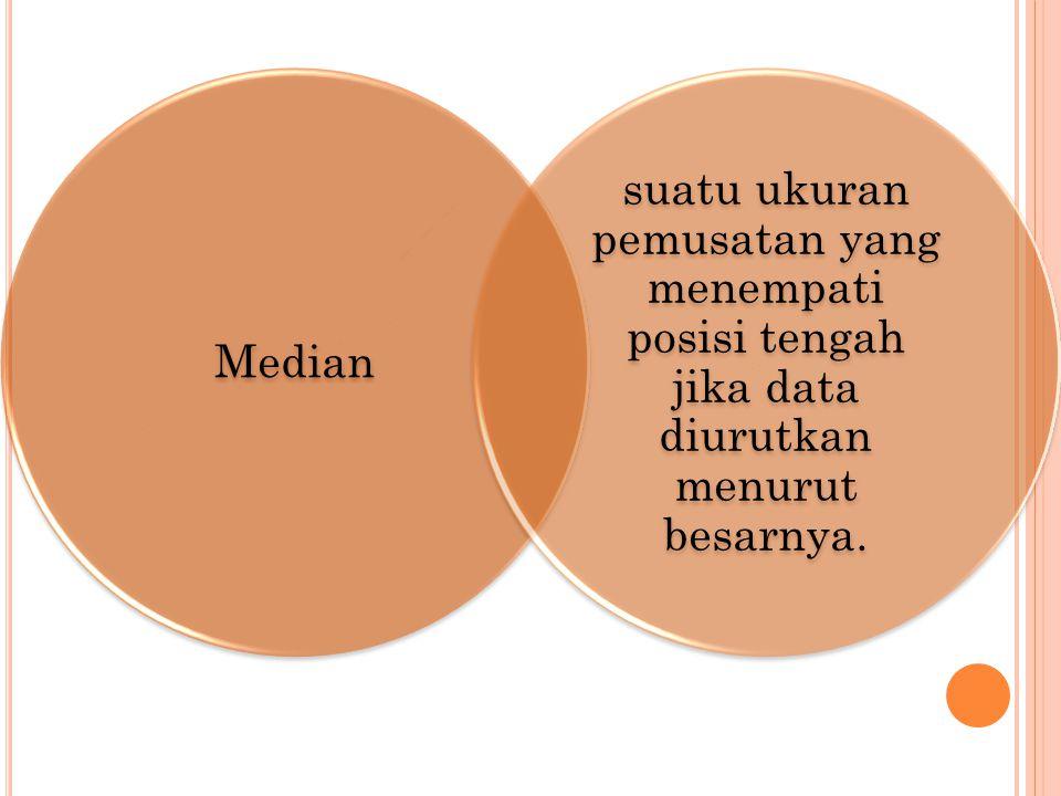 Median suatu ukuran pemusatan yang menempati posisi tengah jika data diurutkan menurut besarnya.
