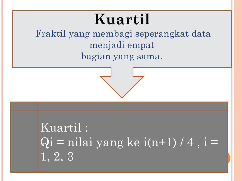 Kuartil Fraktil yang membagi seperangkat data menjadi empat bagian yang sama. Kuartil : Qi = nilai yang ke i(n+1) / 4, i = 1, 2, 3