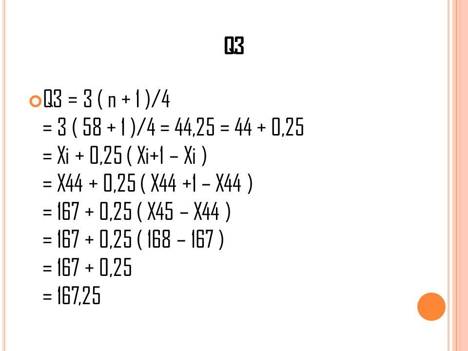 Q3 Q3 = 3 ( n + 1 )/4 = 3 ( 58 + 1 )/4 = 44,25 = 44 + 0,25 = Xi + 0,25 ( Xi+1 – Xi ) = X44 + 0,25 ( X44 +1 – X44 ) = 167 + 0,25 ( X45 – X44 ) = 167 +