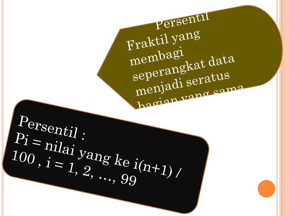 P e r s e n t i l : P i = n i l a i y a n g k e i ( n + 1 ) / 1 0 0, i = 1, 2, …, 9 9 Persentil Fraktil yang membagi seperangkat data menjadi seratus