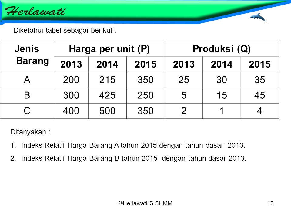 ©Herlawati, S.Si, MM15 Jenis Barang Harga per unit (P)Produksi (Q) 201320142015201320142015 A20021535035025253035 B30042525051545 C400500350214 Diketahui tabel sebagai berikut : Ditanyakan : 1.Indeks Relatif Harga Barang A tahun 2015 dengan tahun dasar 2013.