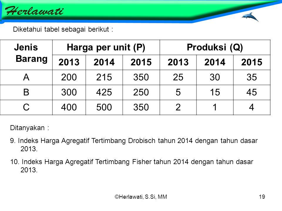 ©Herlawati, S.Si, MM19 Jenis Barang Harga per unit (P)Produksi (Q) 201320142015201320142015 A20021535035025253035 B30042525051545 C400500350214 Diketahui tabel sebagai berikut : Ditanyakan : 9.