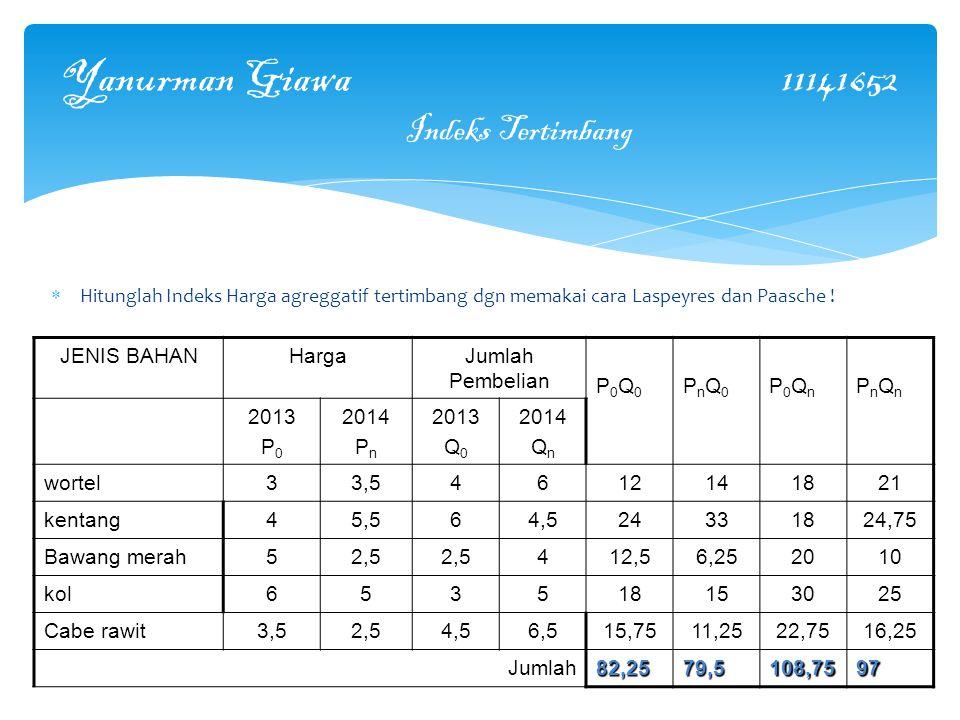  Hitunglah Indeks Harga agreggatif tertimbang dgn memakai cara Laspeyres dan Paasche .