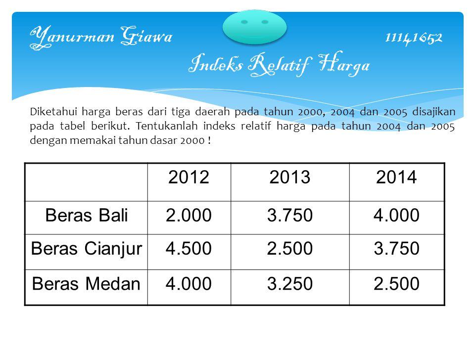 Yanurman Giawa 11141652 Indeks Relatif Harga Diketahui harga beras dari tiga daerah pada tahun 2000, 2004 dan 2005 disajikan pada tabel berikut.