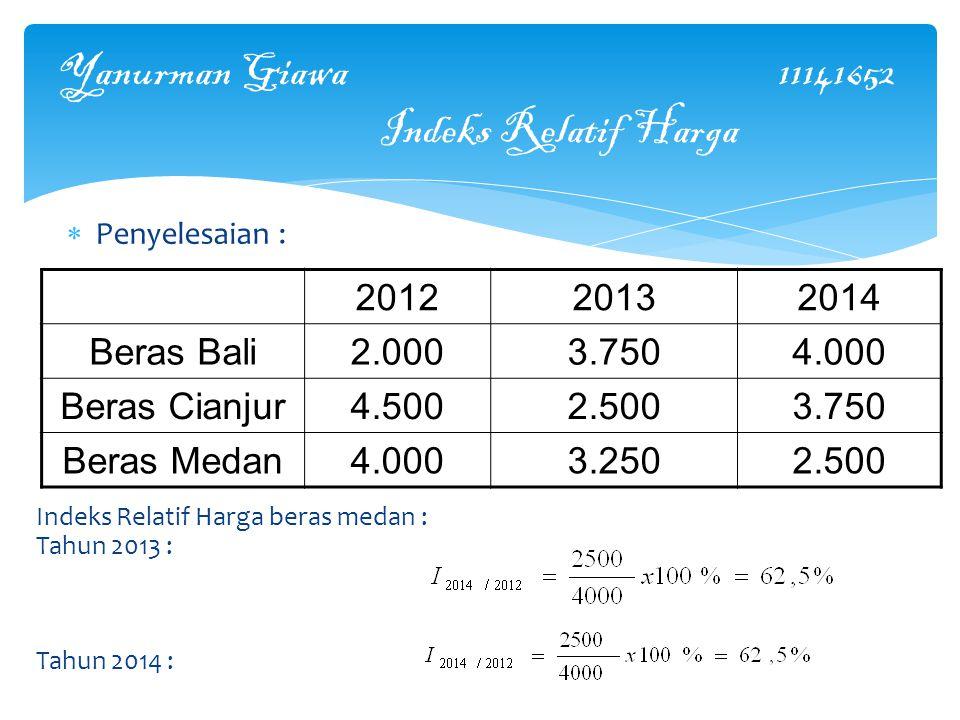 Yanurman Giawa 11141652 Indeks Relatif Harga  Penyelesaian : 201220132014 Beras Bali2.0003.7504.000 Beras Cianjur4.5002.5003.750 Beras Medan4.0003.2502.500 Indeks Relatif Harga beras medan : Tahun 2013 : Tahun 2014 :