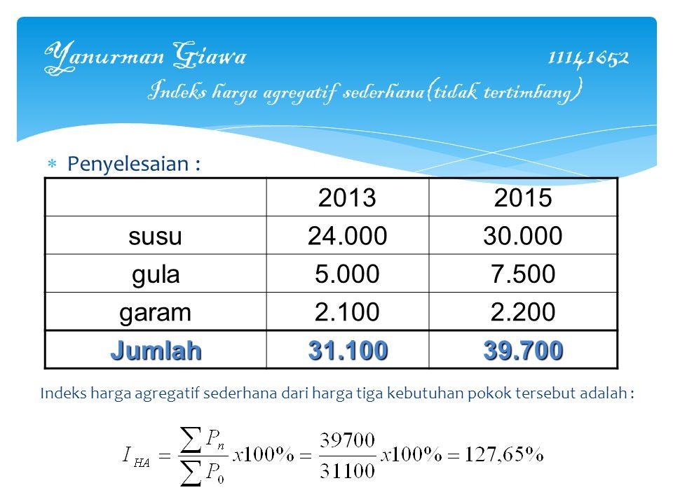 Yanurman Giawa 11141652 Indeks harga agregatif sederhana(tidak tertimbang)  Penyelesaian : 20132015 susu24.00030.000 gula5.0007.500 garam2.1002.200 Jumlah31.10039.700 Indeks harga agregatif sederhana dari harga tiga kebutuhan pokok tersebut adalah :