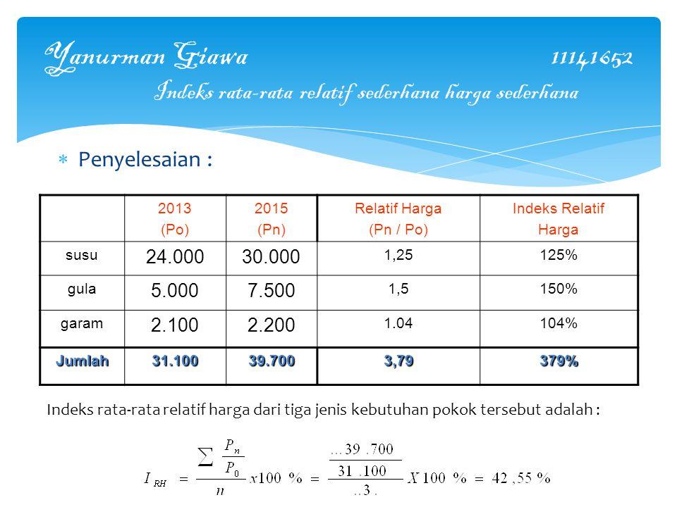 Yanurman Giawa 11141652 Indeks rata-rata relatif sederhana harga sederhana  Penyelesaian : 2013 (Po) 2015 (Pn) Relatif Harga (Pn / Po) Indeks Relatif Harga susu 24.00030.000 1,25125% gula 5.0007.500 1,5150% garam 2.1002.200 1.04104% Jumlah31.10039.7003,79379% Indeks rata-rata relatif harga dari tiga jenis kebutuhan pokok tersebut adalah :