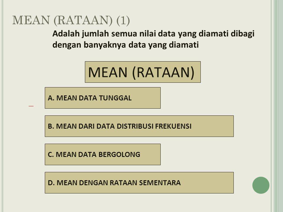MEAN (RATAAN) (1) Adalah jumlah semua nilai data yang diamati dibagi dengan banyaknya data yang diamati MEAN (RATAAN) A.