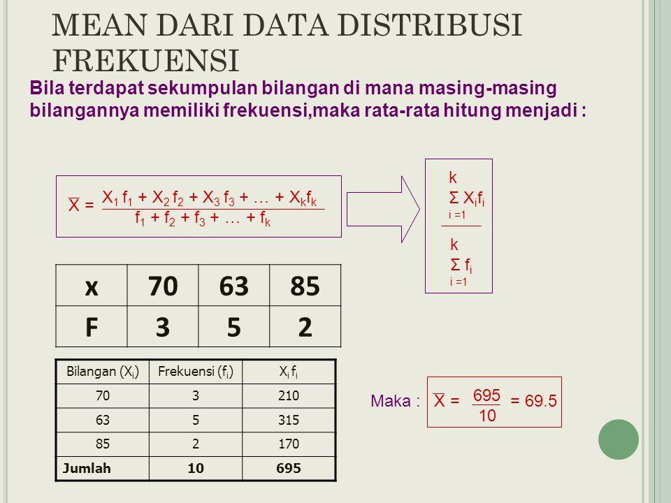 MEAN DATA BERGOLONG Rata-rata untuk data bergolong pada hakikatnya sama dengan menghitung rata-rata pada distribusi frekuensi tunggal dengan mengambil titik tengah kelas sebagai X1 Nilai3-56-89-1112-1415-1718-2021-23 Frekuensi34114855 NilaiNilai Tengah (X i )Frekuensi (f i )X i.f i 3-54312 6-87428 9-111011110 12-1413452 15-17168128 18-2019595 21-23225110 Jumlah40535