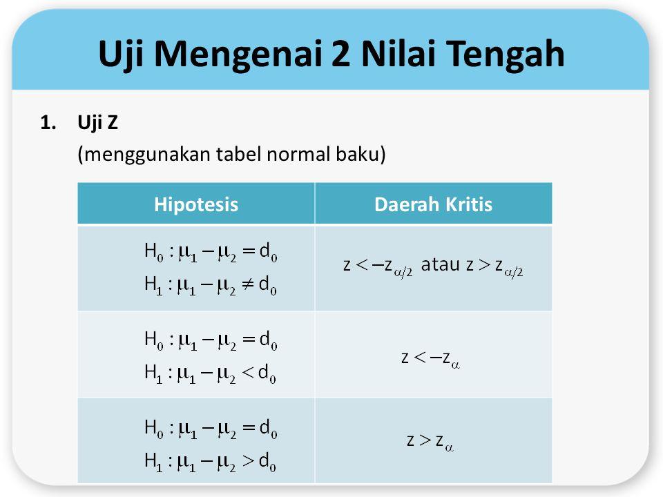 HipotesisDaerah Kritis Uji Mengenai 2 Nilai Tengah 1.Uji Z (menggunakan tabel normal baku)