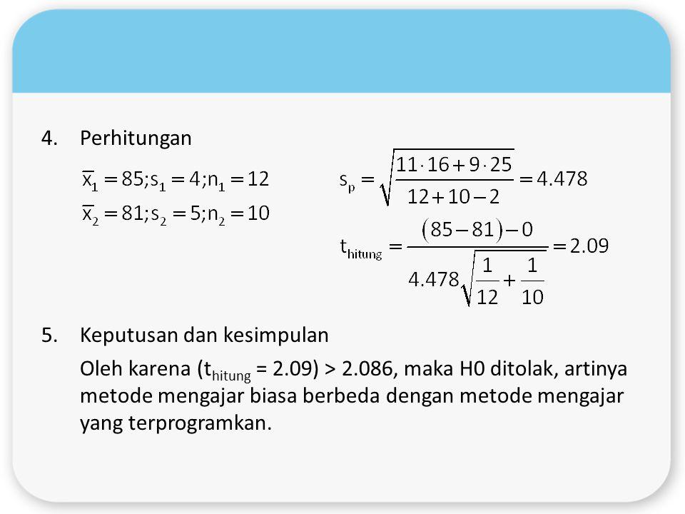4.Perhitungan 5.Keputusan dan kesimpulan Oleh karena (t hitung = 2.09) > 2.086, maka H0 ditolak, artinya metode mengajar biasa berbeda dengan metode m