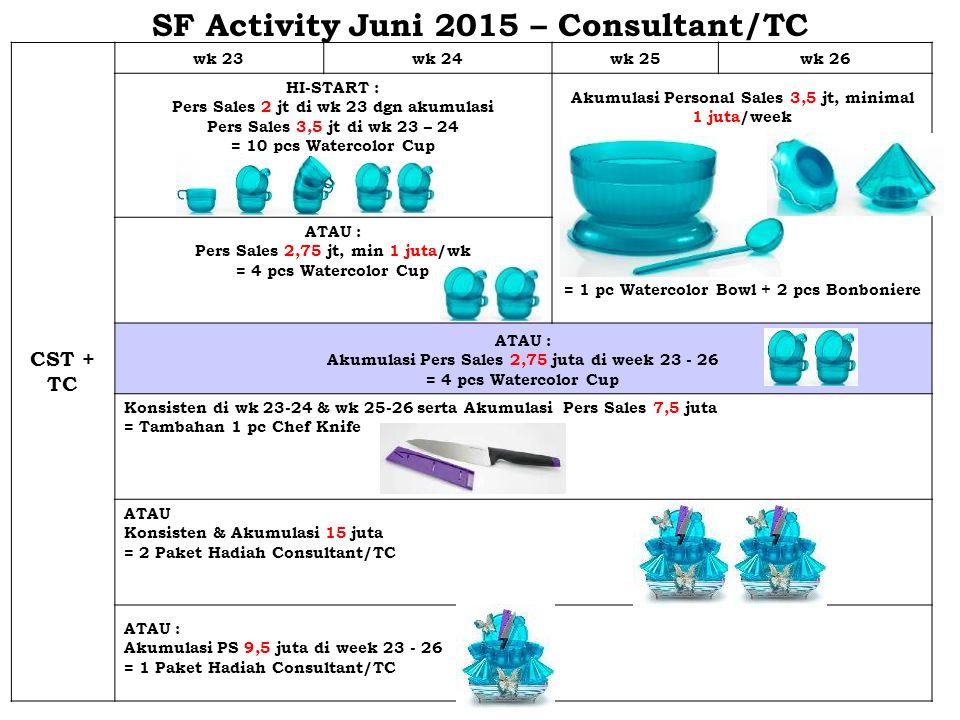 SF Activity Juni 2015 – Consultant/TC CST + TC wk 23wk 24wk 25wk 26 HI-START : Pers Sales 2 jt di wk 23 dgn akumulasi Pers Sales 3,5 jt di wk 23 – 24