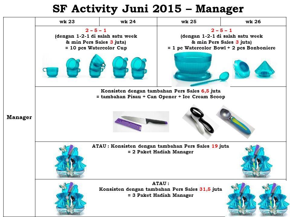 SF Activity Juni 2015 – Manager Manager wk 23wk 24wk 25wk 26 2 – 5 – 1 (dengan 1-2-1 di salah satu week & min Pers Sales 3 juta) = 10 pcs Watercolor C