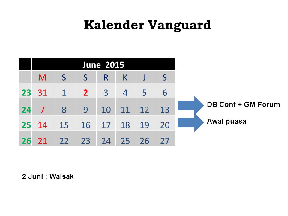 Kalender Vanguard June 2015 MSSRKJS 2331123456 2478910111213 2514151617181920 2621222324252627 2 Juni : Waisak DB Conf + GM Forum Awal puasa