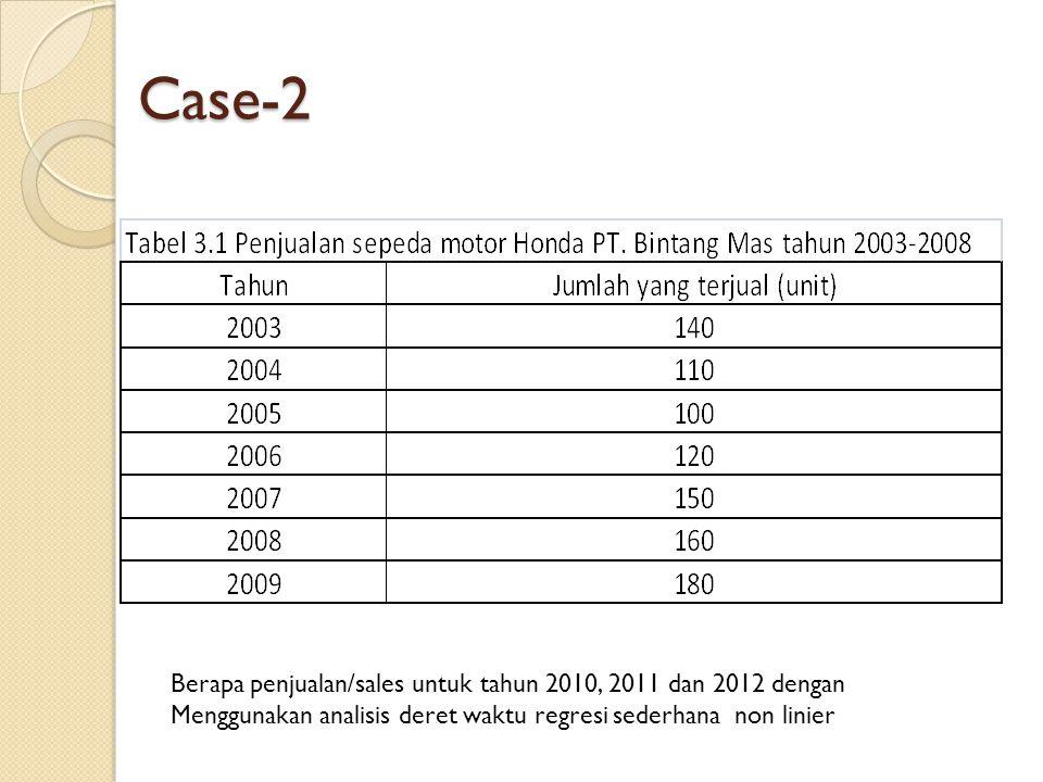 Case-2 Berapa penjualan/sales untuk tahun 2010, 2011 dan 2012 dengan Menggunakan analisis deret waktu regresi sederhana non linier