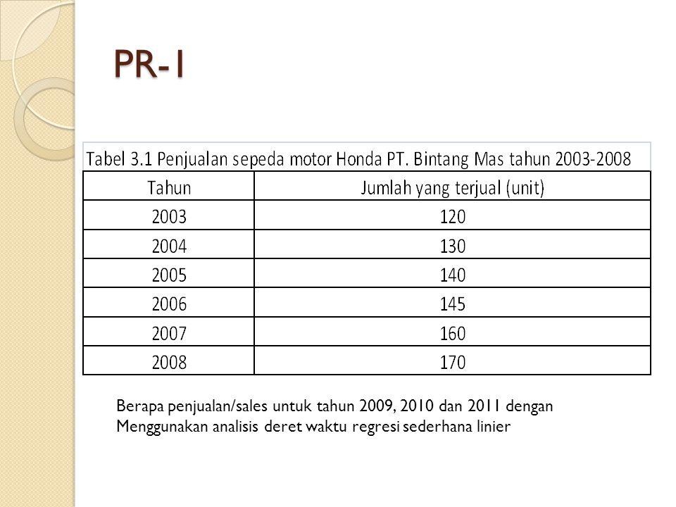 PR-1 Berapa penjualan/sales untuk tahun 2009, 2010 dan 2011 dengan Menggunakan analisis deret waktu regresi sederhana linier