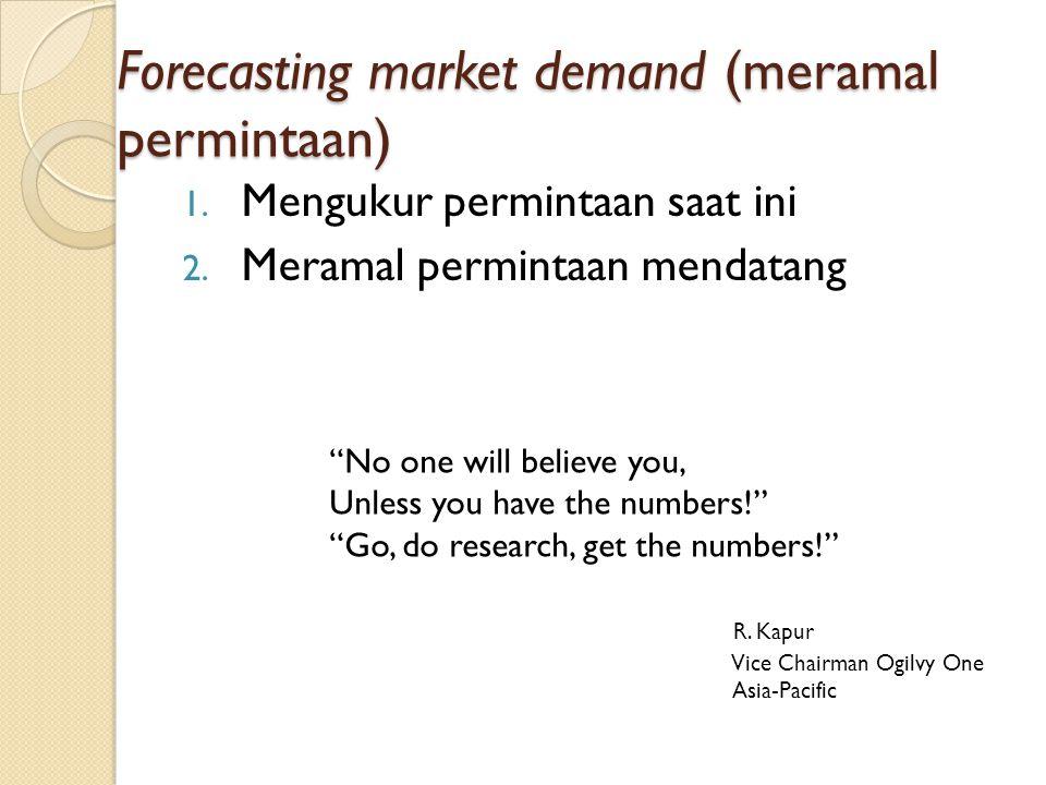 Demands Demands = Existing demands New demands + Existing Customer x Purchase Amount New Customer x Purchase Amount