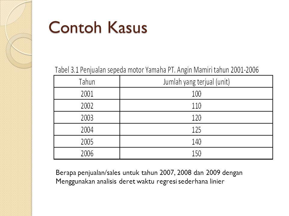 Contoh Kasus Berapa penjualan/sales untuk tahun 2007, 2008 dan 2009 dengan Menggunakan analisis deret waktu regresi sederhana linier