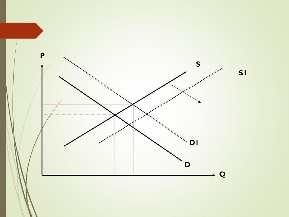 S D Q P S1 D1