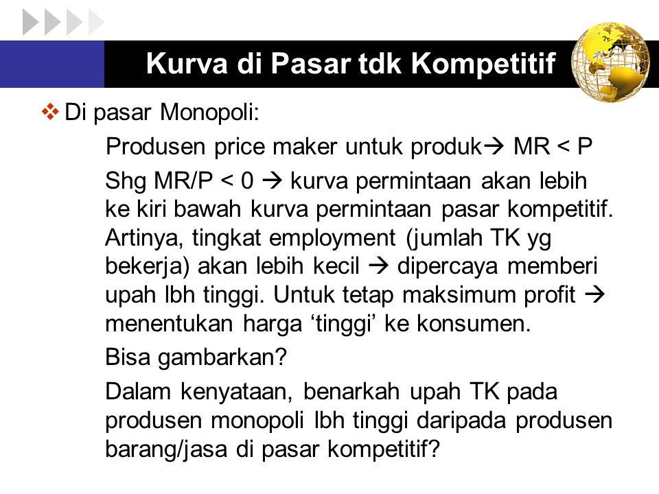  Di pasar Monopoli: Produsen price maker untuk produk  MR < P Shg MR/P < 0  kurva permintaan akan lebih ke kiri bawah kurva permintaan pasar kompet