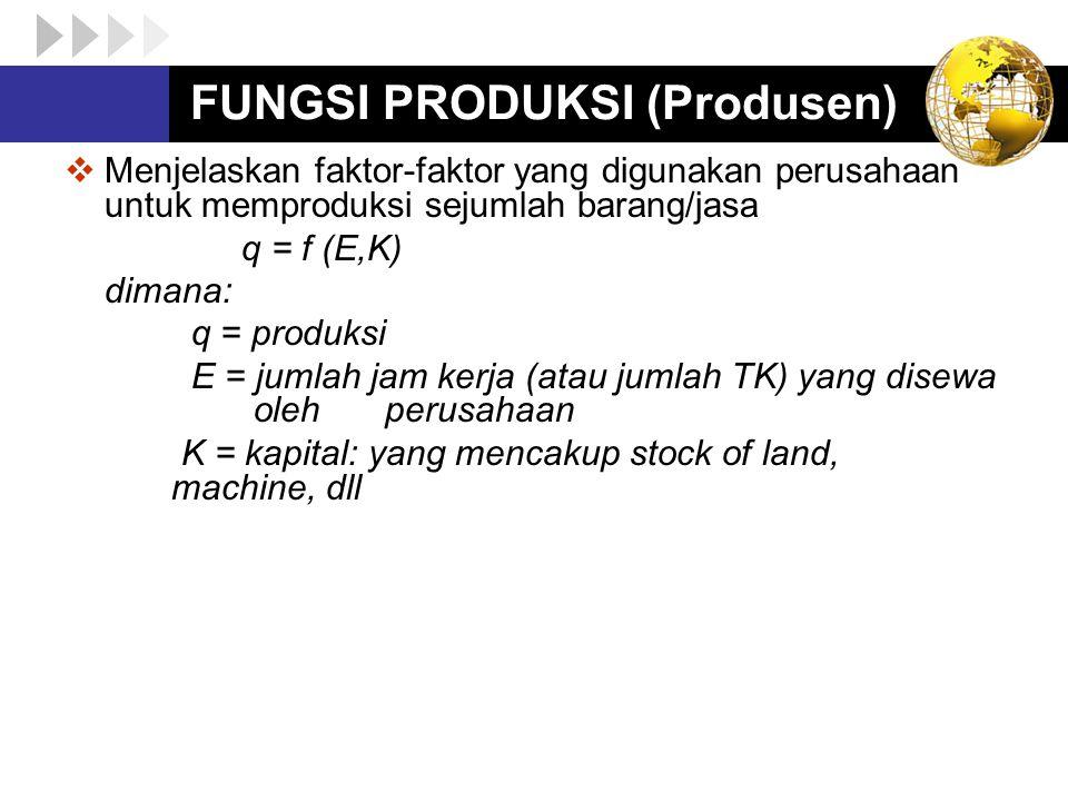 FUNGSI PRODUKSI (Produsen)  Menjelaskan faktor-faktor yang digunakan perusahaan untuk memproduksi sejumlah barang/jasa q = f (E,K) dimana: q = produk