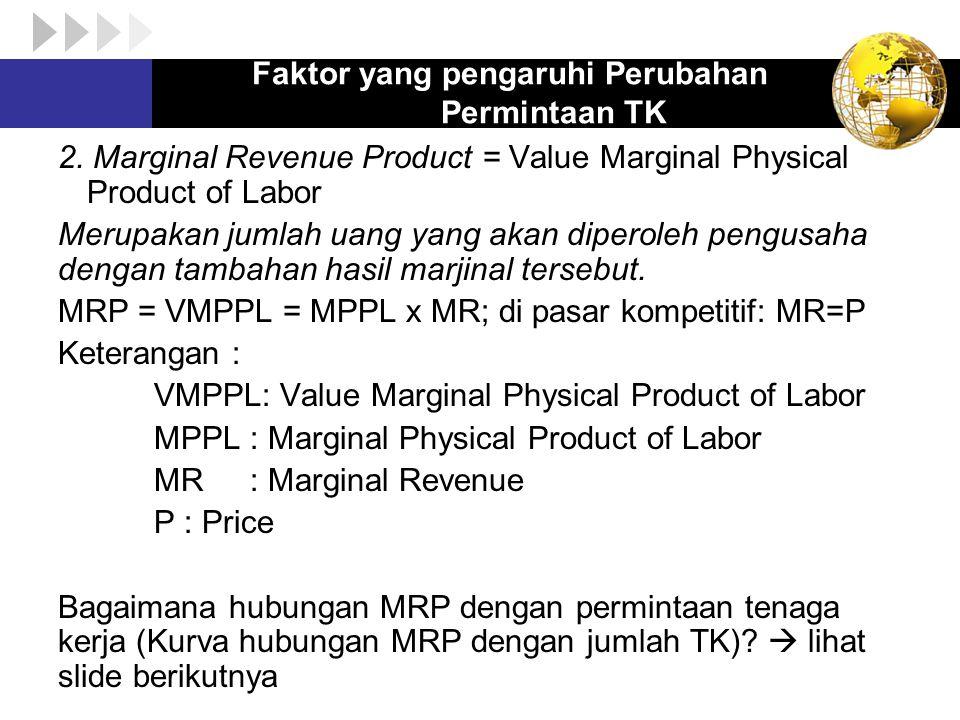 Faktor yang pengaruhi Perubahan Permintaan TK 2. Marginal Revenue Product = Value Marginal Physical Product of Labor Merupakan jumlah uang yang akan d