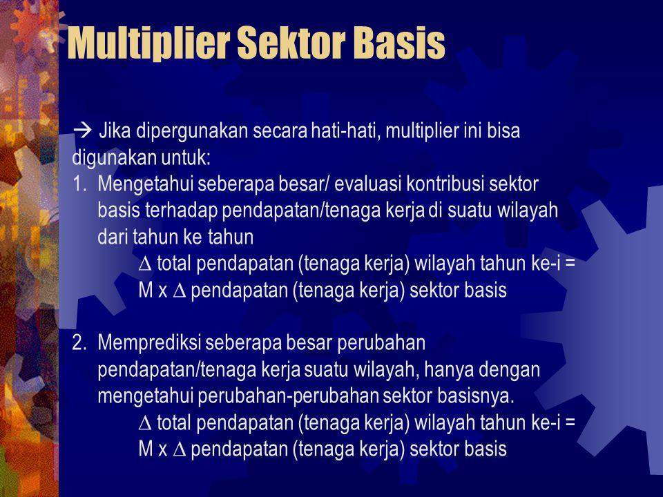 Multiplier Sektor Basis  Jika dipergunakan secara hati-hati, multiplier ini bisa digunakan untuk: 1.Mengetahui seberapa besar/ evaluasi kontribusi se