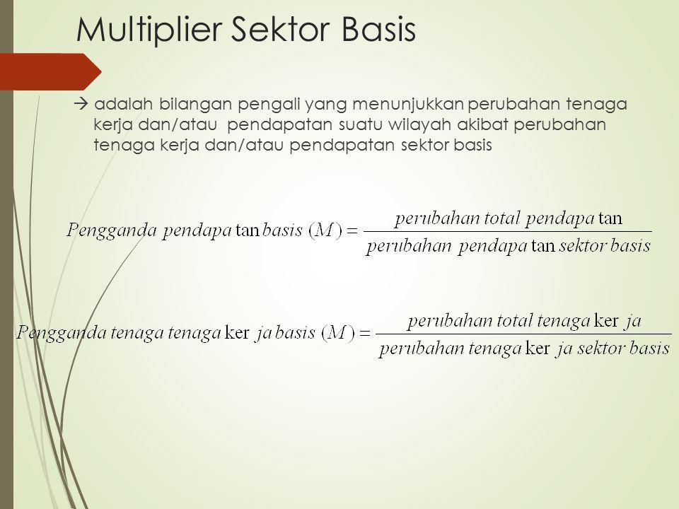 Multiplier Sektor Basis  adalah bilangan pengali yang menunjukkan perubahan tenaga kerja dan/atau pendapatan suatu wilayah akibat perubahan tenaga kerja dan/atau pendapatan sektor basis