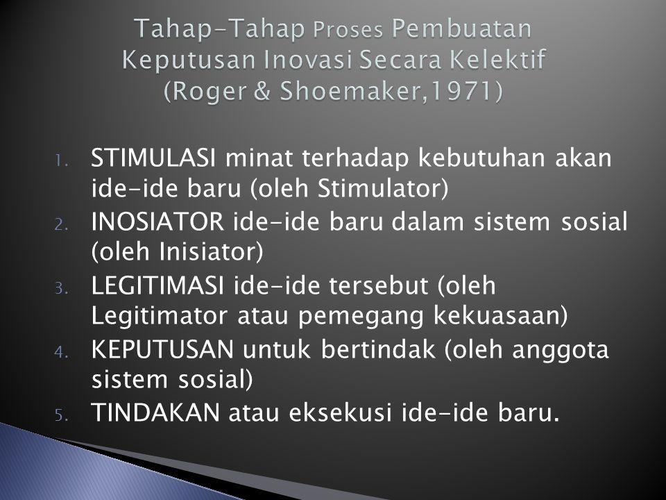 1. STIMULASI minat terhadap kebutuhan akan ide-ide baru (oleh Stimulator) 2.