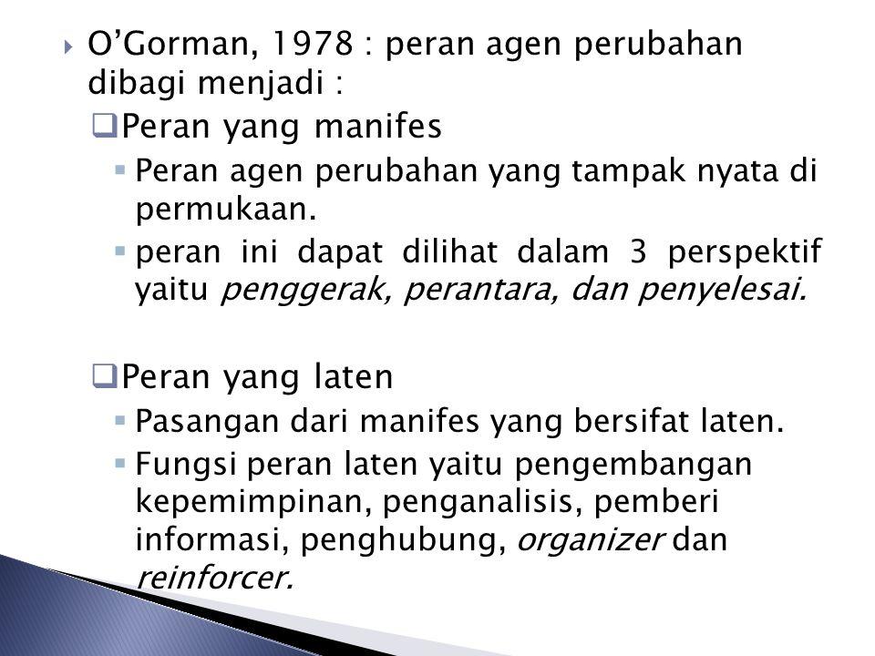  O'Gorman, 1978 : peran agen perubahan dibagi menjadi :  Peran yang manifes  Peran agen perubahan yang tampak nyata di permukaan.