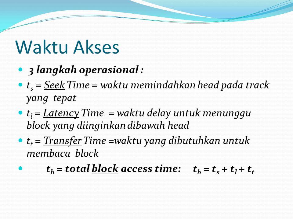 Waktu Akses 3 langkah operasional : t s = Seek Time = waktu memindahkan head pada track yang tepat t l = Latency Time = waktu delay untuk menunggu block yang diinginkan dibawah head t t = Transfer Time =waktu yang dibutuhkan untuk membaca block t b = total block access time: t b = t s + t l + t t