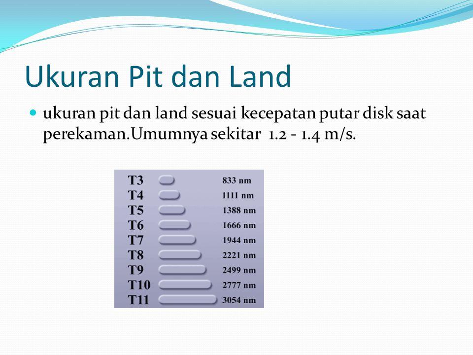 Ukuran Pit dan Land ukuran pit dan land sesuai kecepatan putar disk saat perekaman.Umumnya sekitar 1.2 - 1.4 m/s.