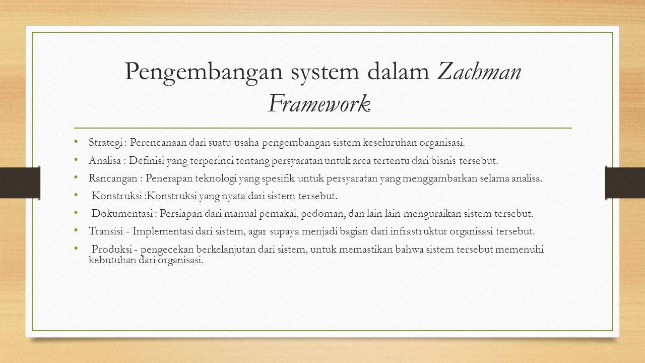 Pengembangan system dalam Zachman Framework Strategi : Perencanaan dari suatu usaha pengembangan sistem keseluruhan organisasi. Analisa : Definisi yan