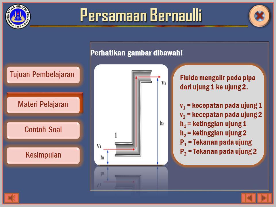 Persamaan Bernaulli Contoh Soal Kesimpulan Tujuan Pembelajaran Materi Pelajaran tekanan fluida di tempat yang kecepatannya tinggi lebih kecil daripada di tempat yang kecepatannya lebih rendah Daniel Bernoulli (1700 – 1782)