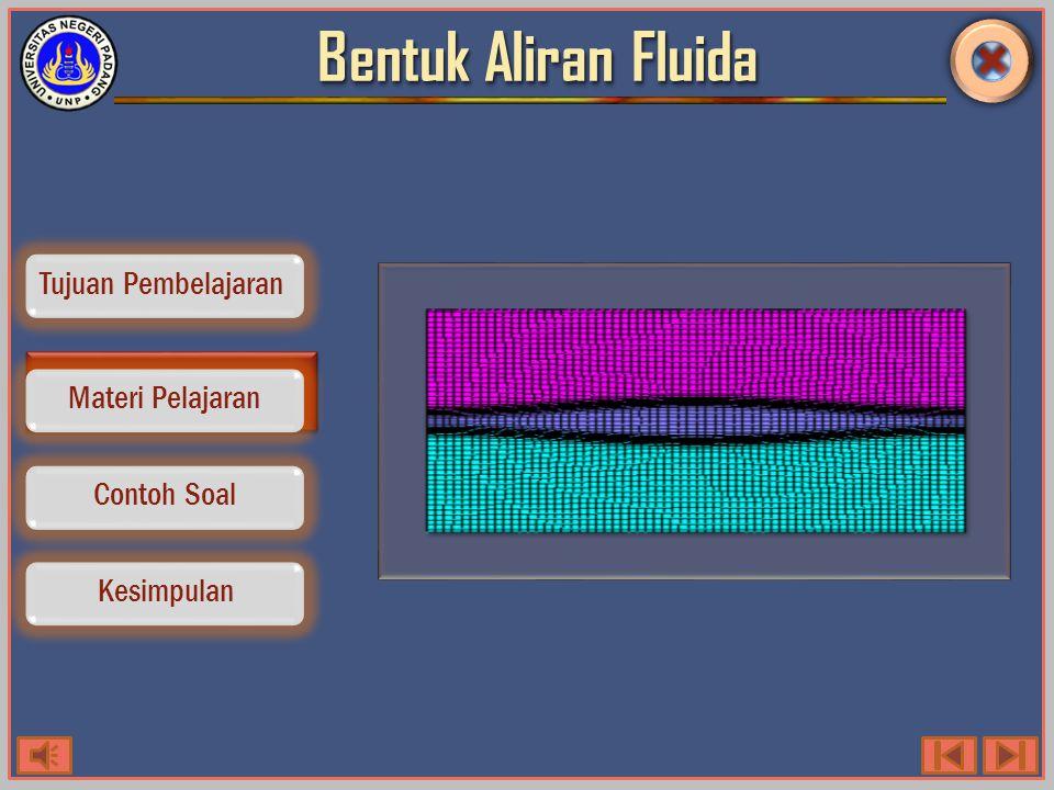 Contoh Soal Kesimpulan Tujuan Pembelajaran Materi Pelajaran Azas Bernaulli dan Akibatnya Asas Bernoulli: Perubahan tekanan dalam fluida mengalir dipengaruhi oleh perubahan kecepatan alirannya dan ketinggian tempat melalui persamaan