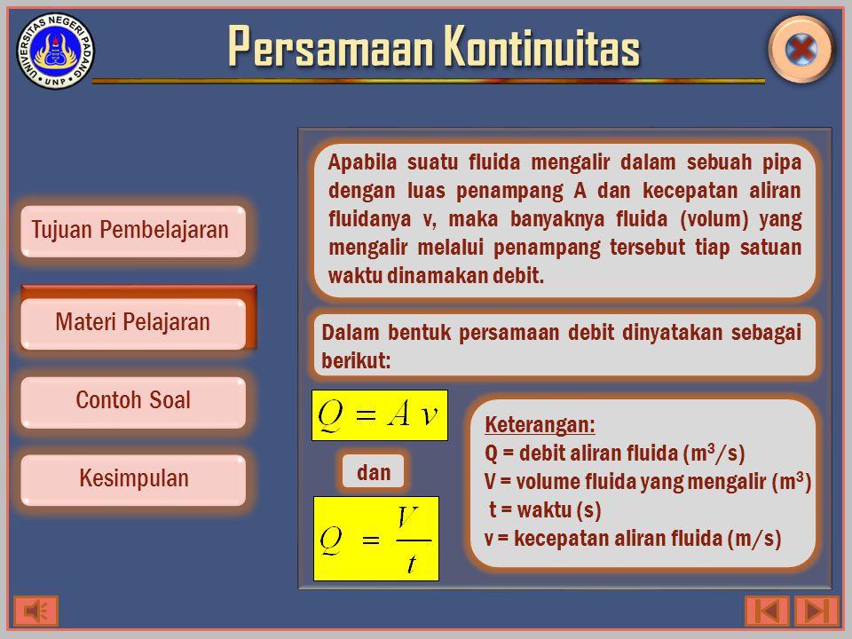 Persamaan Kontinuitas Contoh Soal Kesimpulan Tujuan Pembelajaran Materi Pelajaran Apabila suatu fluida mengalir dalam sebuah pipa dengan luas penampang A dan kecepatan aliran fluidanya v, maka banyaknya fluida (volum) yang mengalir melalui penampang tersebut tiap satuan waktu dinamakan debit.