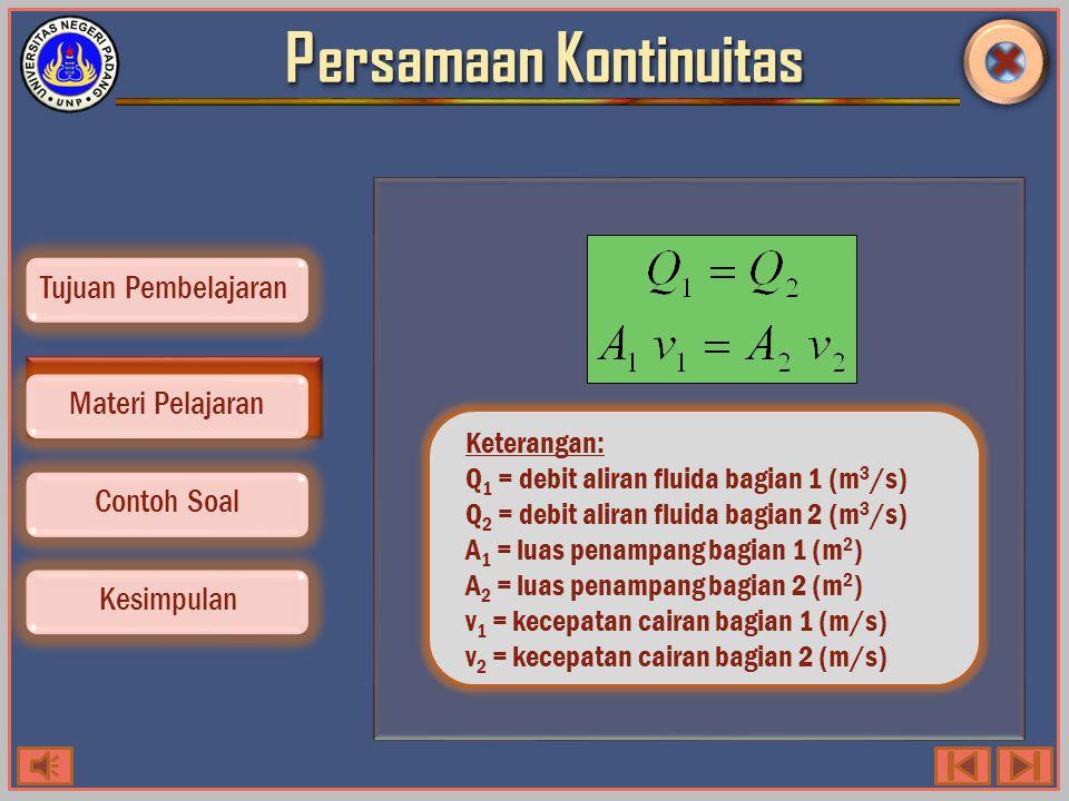 Persamaan Kontinuitas Contoh Soal Kesimpulan Tujuan Pembelajaran Materi Pelajaran Keterangan: Q 1 = debit aliran fluida bagian 1 (m 3 /s) Q 2 = debit aliran fluida bagian 2 (m 3 /s) A 1 = luas penampang bagian 1 (m 2 ) A 2 = luas penampang bagian 2 (m 2 ) v 1 = kecepatan cairan bagian 1 (m/s) v 2 = kecepatan cairan bagian 2 (m/s)