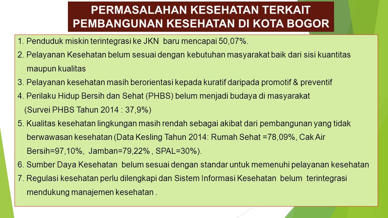 1.Penduduk miskin terintegrasi ke JKN baru mencapai 50,07%.