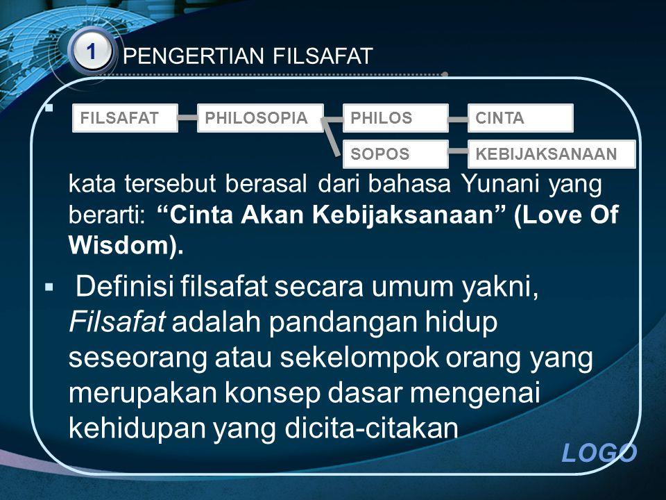 """LOGO  kata tersebut berasal dari bahasa Yunani yang berarti: """"Cinta Akan Kebijaksanaan"""" (Love Of Wisdom).  Definisi filsafat secara umum yakni, Fils"""