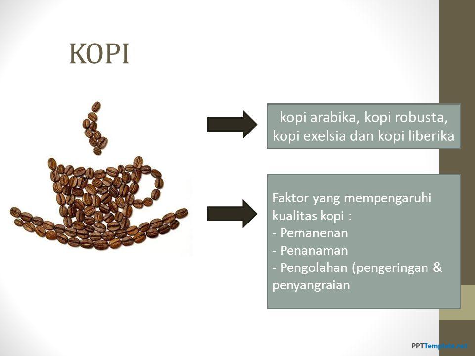 KOPI kopi arabika, kopi robusta, kopi exelsia dan kopi liberika Faktor yang mempengaruhi kualitas kopi : - Pemanenan - Penanaman - Pengolahan (pengeri