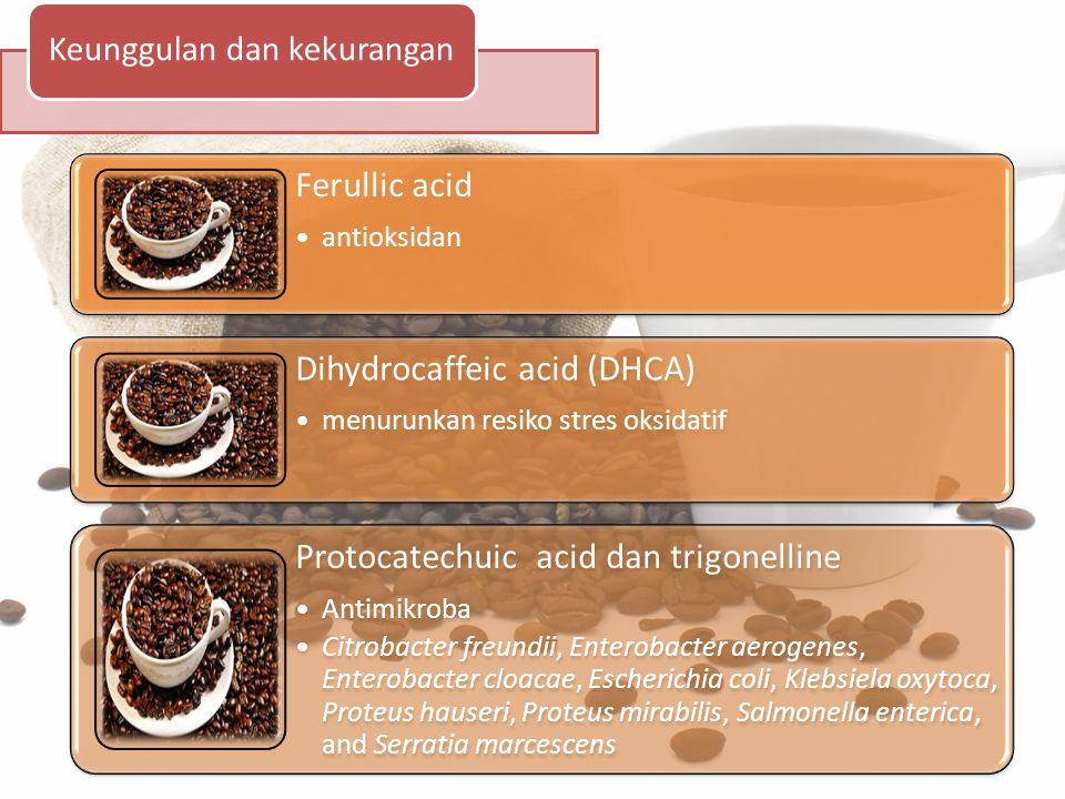 Keunggulan dan kekurangan Ferullic acid antioksidan Dihydrocaffeic acid (DHCA) menurunkan resiko stres oksidatif Protocatechuic acid dan trigonelline